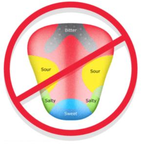 zona sabor da língua